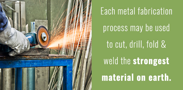 71a096b5 Perhaps the most commonly used metal fabrication processes involve cutting,  where sheets of metal are split into halves, thirds or smaller sections.