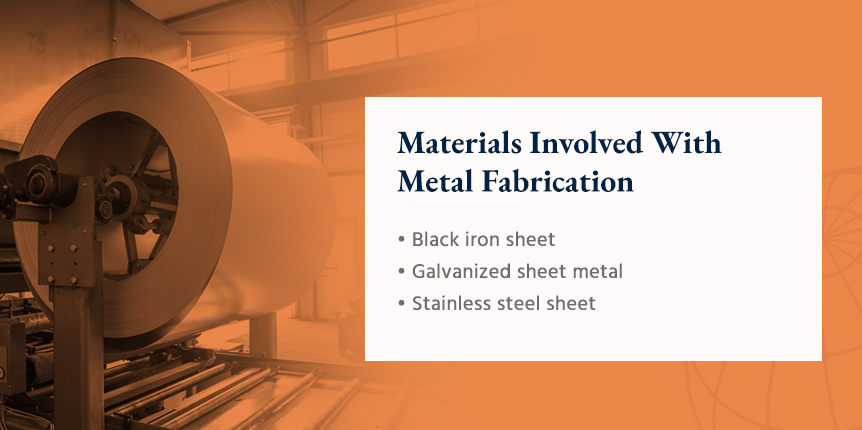 Materials Involved With Metal Fabrication - black iron sheer, galvanized sheet metal, stainless steel sheet